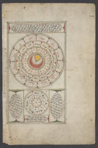 Turkish calendar, with a lunar table showing the phases of the moon. Includes information on prayer times for each day of the year and astrological signs for finding the best times for curing different illnesses.