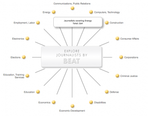 LeadershipLibrary-JournalistsbyBeat