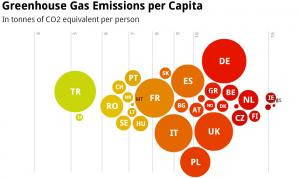 Europe's Energy